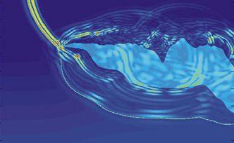 Трехмерная анизотропная миграция данных 3D-сейсморазведки на основе Гауссовых пучков.