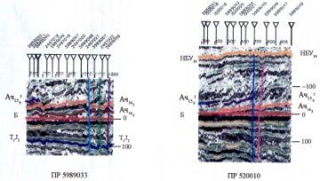Характеристика геологического строения отложений Ачимовской толщи...