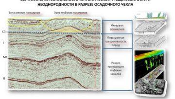 Структуры глубинной дегазации Карского моря